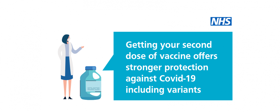 Getting your second dose of the vaccine gives stronger protection against COVID-19 including variants